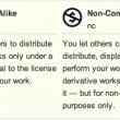 Hvordan bruke Creative commons-lisensierte bilder lovlig
